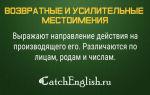Таблица возвратных местоимений английского языка и правила их использования