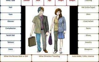 Прилагательные на английском характеризующие человека: обозначение внешности и характера