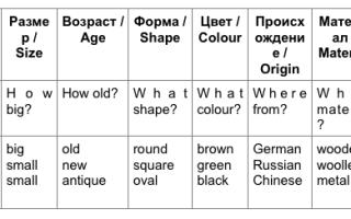 Правильный порядок употребления прилагательных в английском языке с примерами