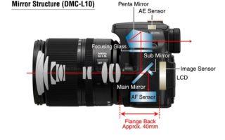 Лексика для фотографов и операторов