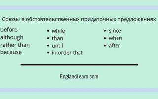 Какие бывают придаточные предложения в английском
