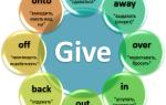 Многообразие сочетаний и значений фразового глагола give