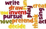 Составные глаголы в английском языке: классификация и примеры употребления