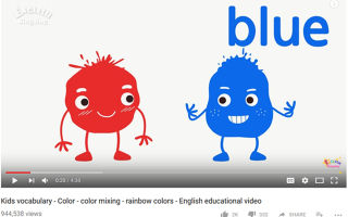 Английский для детей: когда и как начинать изучать английский язык с ребенком?