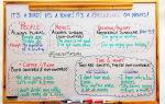 Как образовать множественное число в английском?