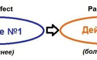 Упражнения, теория и разбор примеров по Past Perfect