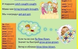 Правила употребления и написания правильных и неправильных глаголов в английском языке