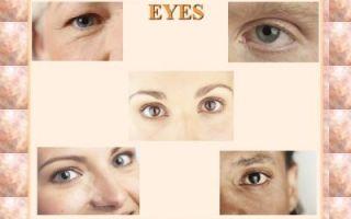 Описание внешности человека на английском языке: перечень существительных и прилагательных для характеристики облика