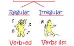 Таблица неправильных глаголов английского языка с переводом