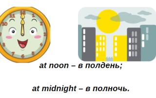 Как разобраться в предлогах времени и места в английском?