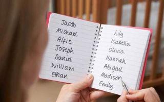 Самые английские имена
