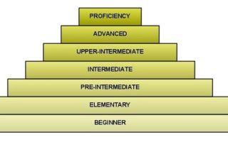 Почему стоит стремиться к уровню Intermediate