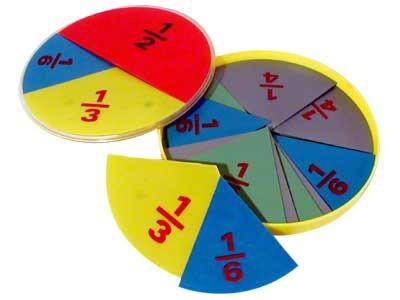 Числительные в английском языке: порядковые, количественные, дробные