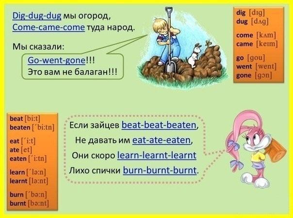 Правильные и неправильные глаголы в английском языке