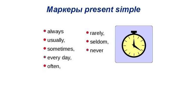 Маркеры present simple – подсказки по использованию аспекта