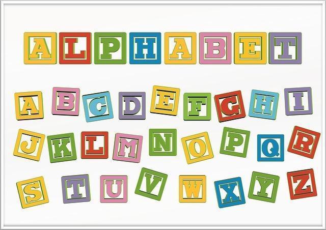 Гласные буквы английского алфавита с транскрипцией и русским произношением