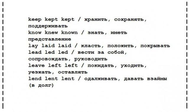 Видовременные формы глагола в английском языке таблица и примеры употребления
