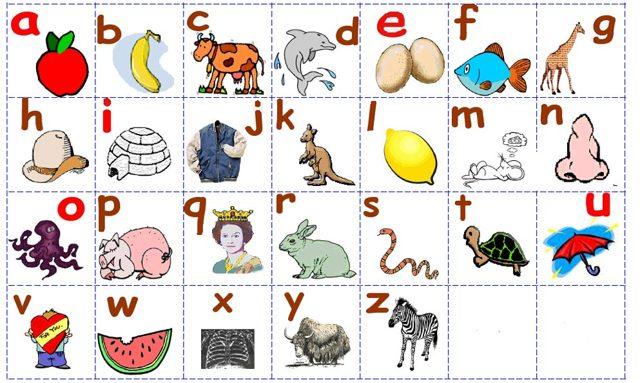 Как быстро выучить английский алфавит?