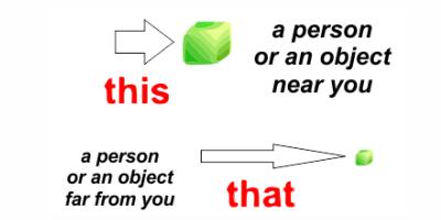 Указательные местоимения в английском языке: какой что означает?