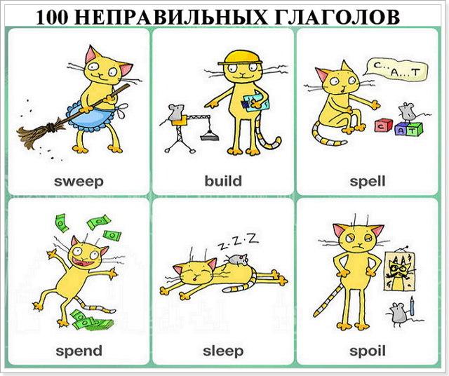 Глаголы в английском языке: топ 100 слов для новичков + грамматическая информация