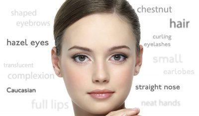 Описание внешности человека на английском языке, а также брови, глаза, ресницы