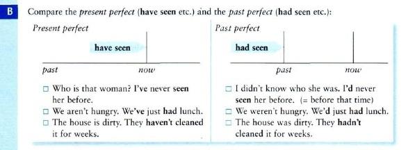 Past perfect примеры построения и использования выражений в разговорной речи