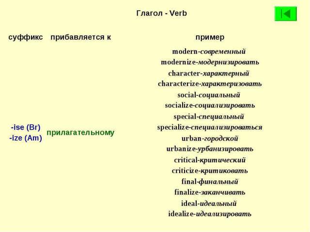 Образование прилагательных в английском языке: правила и особенности, примеры