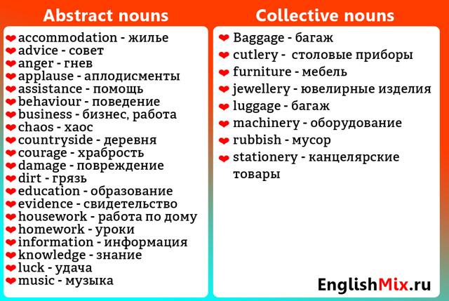Исчисляемые и неисчисляемые существительные в английском языке: отличия, исключения, правила
