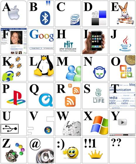 Английский алфавит с транскрипцией и русским произношением, видео и аудио