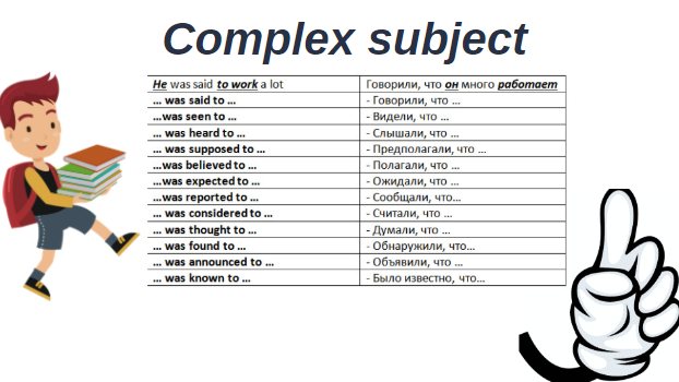 Сложное подлежащее (complex subject) в английском языке — развернутое объяснение грамматических конструкций