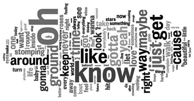 Языковая догадка — ваш помощник в изучении английского языка