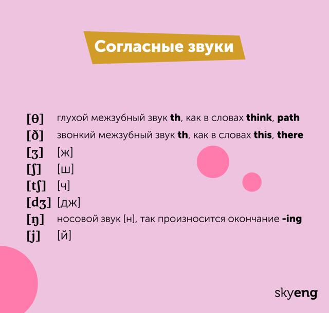 Нужно ли учить транскрипцию английского языка
