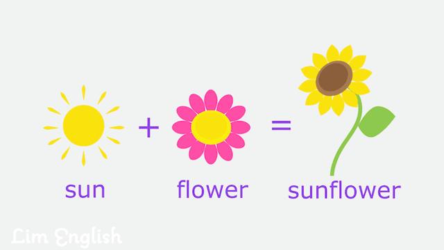 Инструкция по произношению трудных английских слов