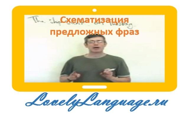 Учим английские слова по видео на тему грамматики