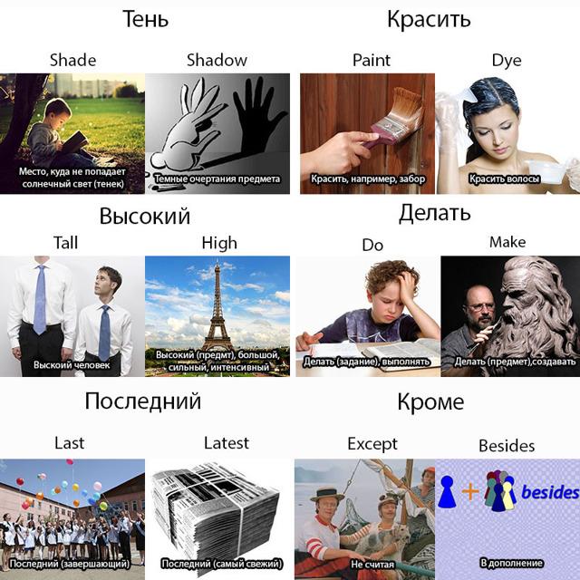 Какие правила английского можно нарушать: мнение носителей языка