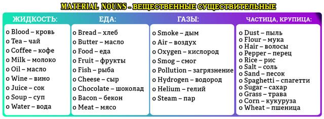 Что важно знать об исчисляемых и неисчисляемых существительных в английском
