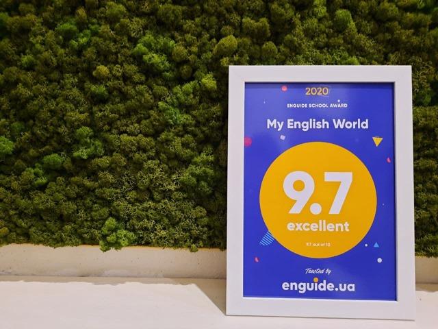 Как учить английский для программистов + 79 отличных ресурсов