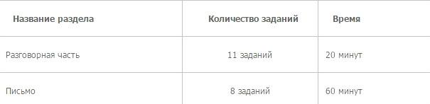 Курсы по TOEIC онлайн для взрослых - школа Skyeng.ru