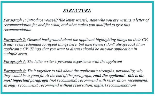 Как написать профессиональную рекомендацию по-английски