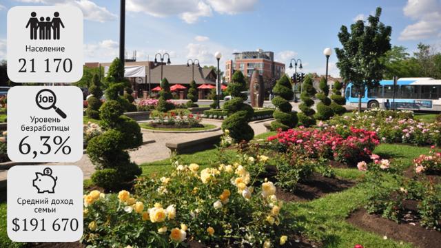 Канада: уровень жизни, образование, лучшие города и национальные парки