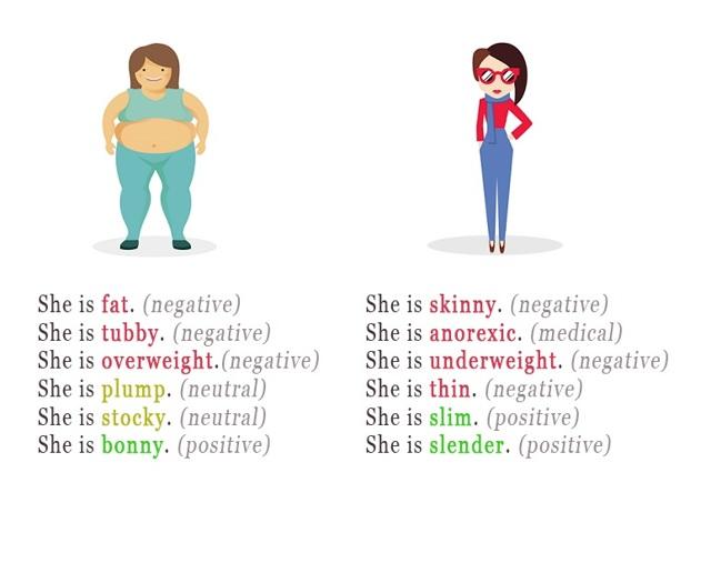 Описание внешности человека на английском языке