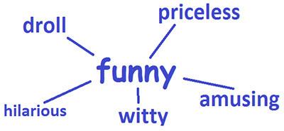 Синонимы к слову funny на английском языке