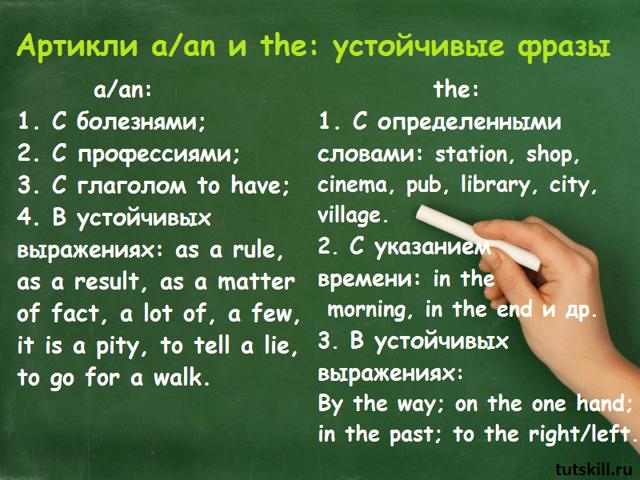 Особые случаи употребления артиклей в английском языке