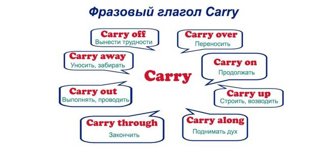 Синонимы to accomplish: to achieve, to carry, to pull off