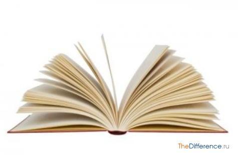 Подборка статей от о разнице между синонимами