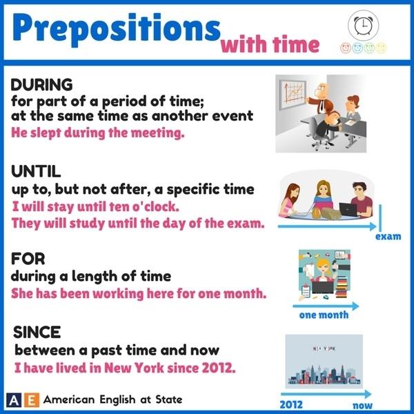 Как легко выучить правописание английских слов: 4 правила + 15 рекомендаций