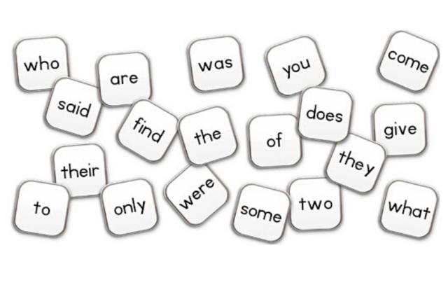 5 простых правил порядка слов в английском