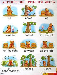 Вспоминаем уроки английского: 17 полезных школьных принципов