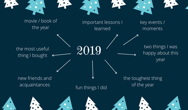 5 популярных «новогодних» идиом английского языка