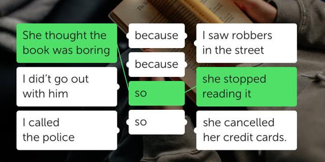 Учим английский в соответствии с типом восприятия информации